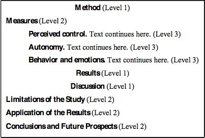 How to Write a Paper in APA Format Sample Templates